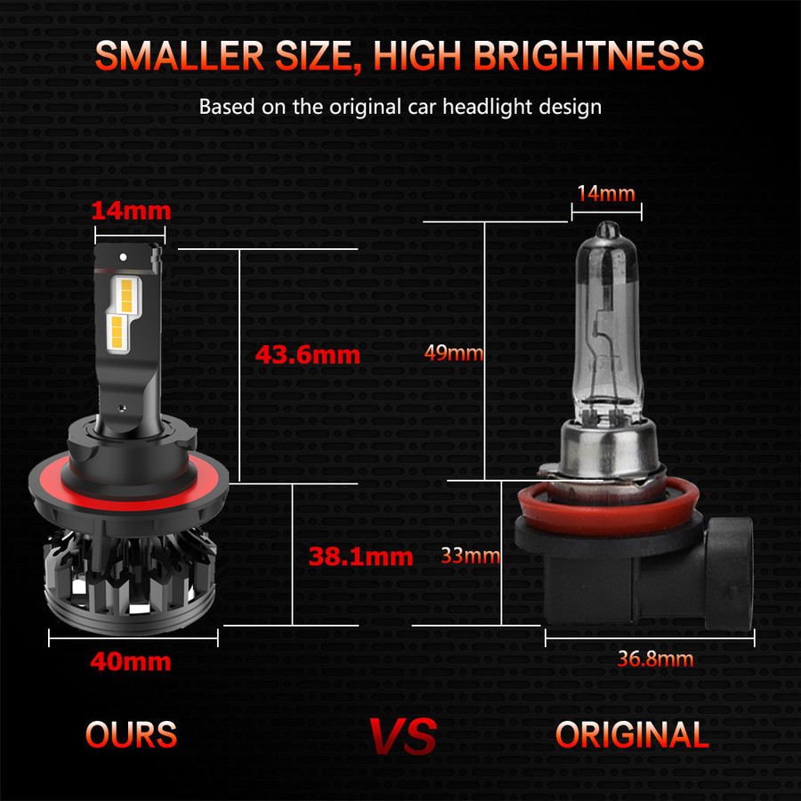 C1 High Power LED Headlight